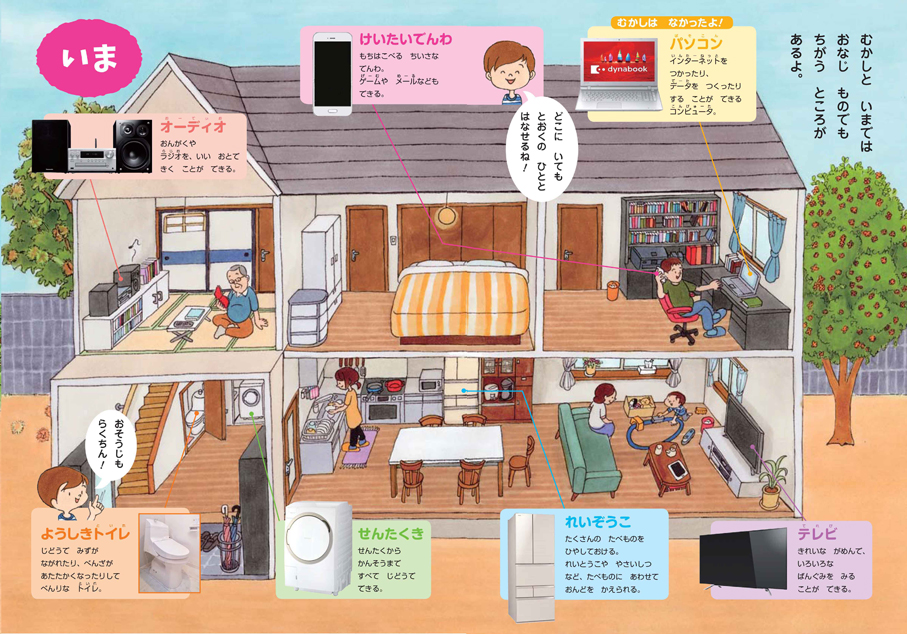 『キンダーブック3』2016年9月号左観音扉【今の家】