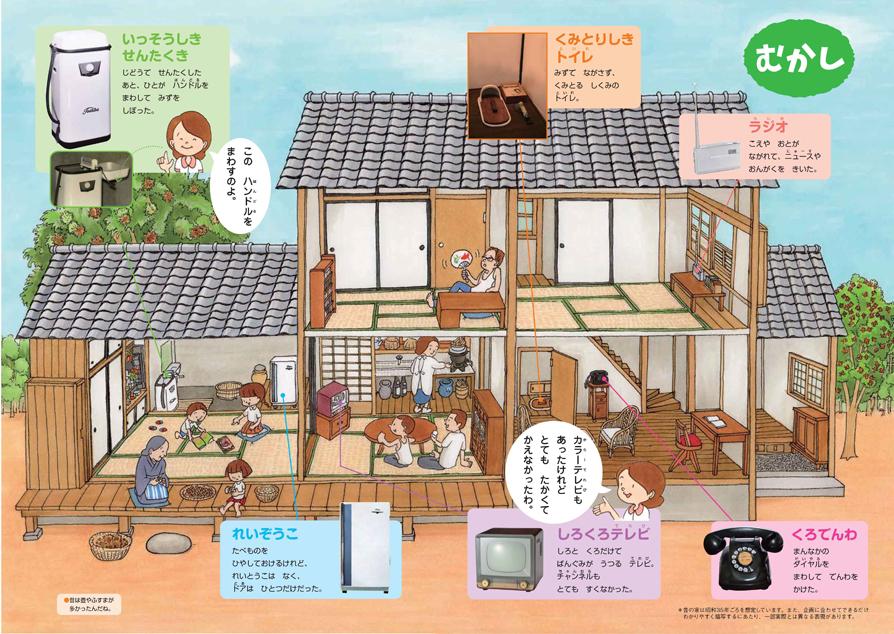 『キンダーブック3』2016年9月号左観音扉【昔の家】